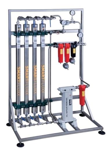 Gerador de gás nitrogênio preço