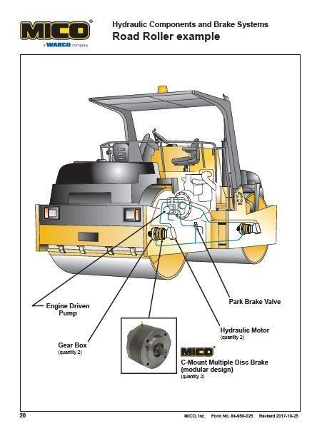 Sistema de freio hidráulico