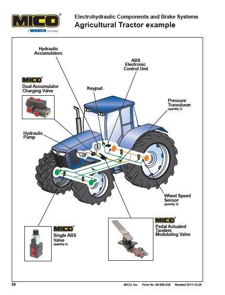 Sistema de freios hidráulicos para máquinas